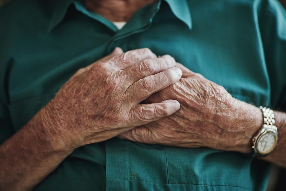 Macrocytic anemia can cause heart failure