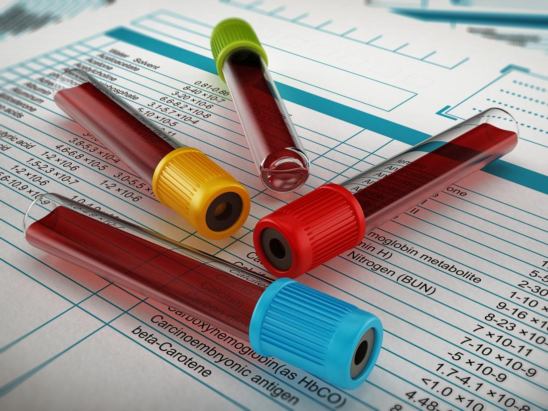 blood tests and analysis sheet