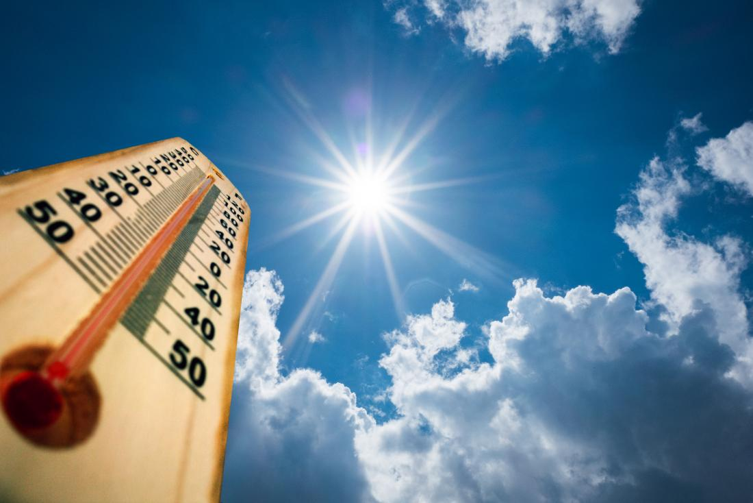 Sunlight and thermometer vitamin D