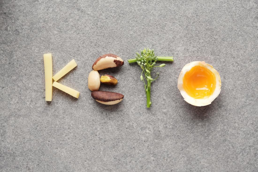 keto spelt out with food