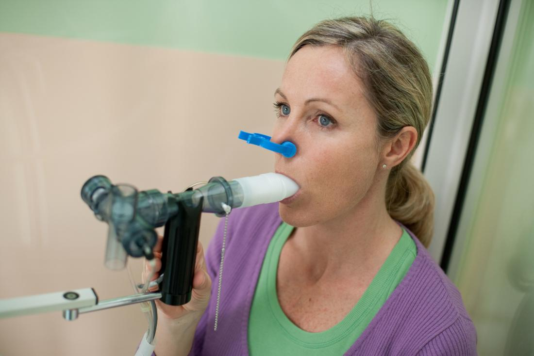 copd tests spirometry