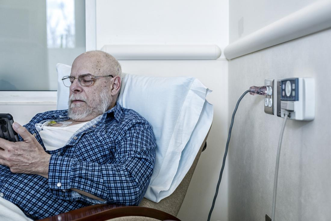 bcg treatment for bladder cancer chemo
