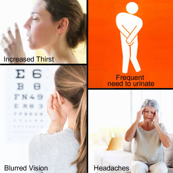 Some signs and symptoms of hyperglycemia include increased thirst, frequent urination, headaches, and blurred vision.