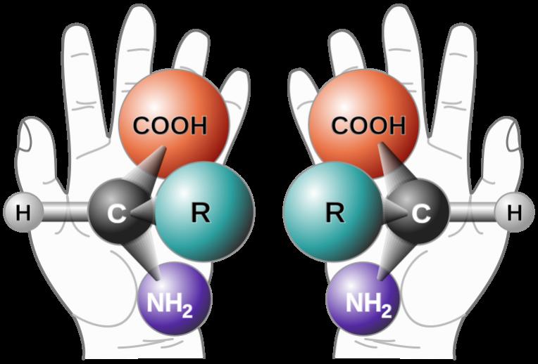 Molecular chirality handedness