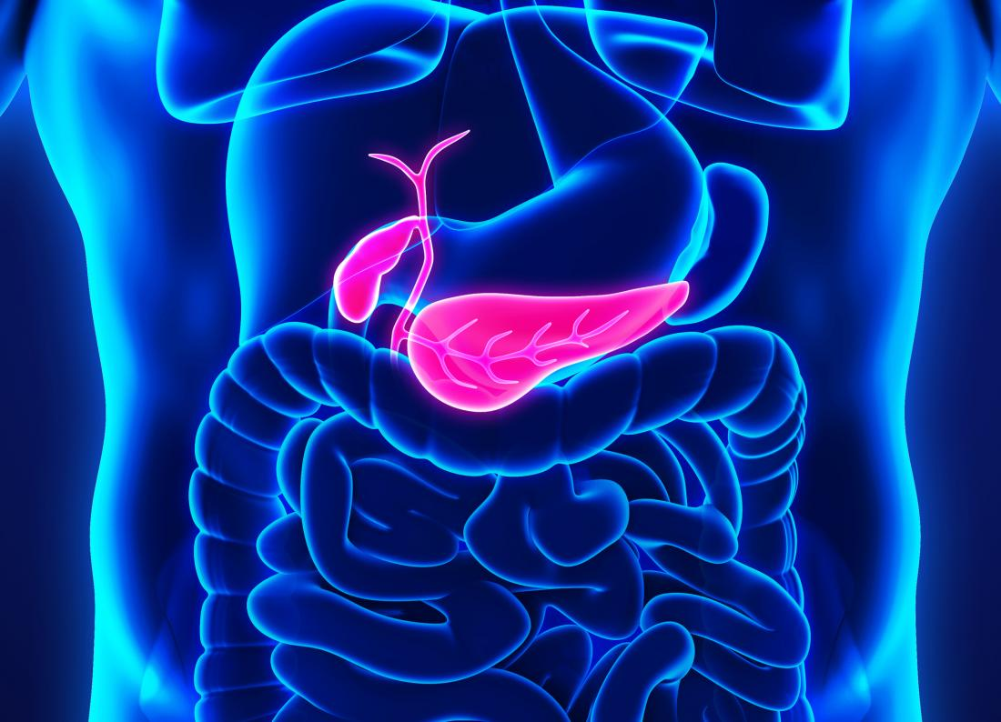 Pancreatic cancer affects the pancreas