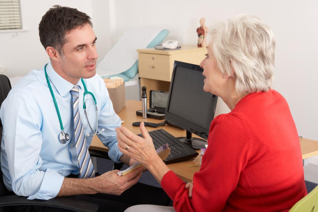 Anti inflammatory herbs doctor
