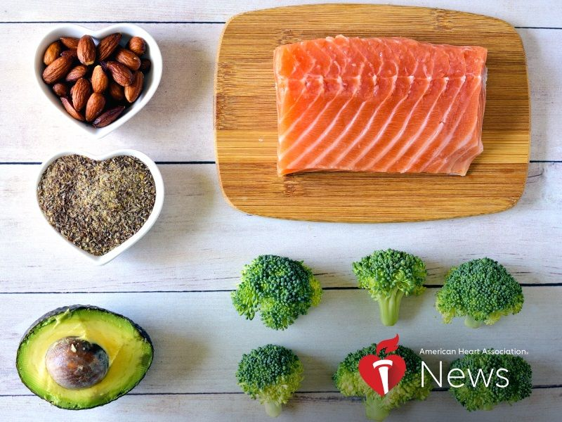 News Picture: AHA News: Which Diet Keeps Your Heart Healthy?
