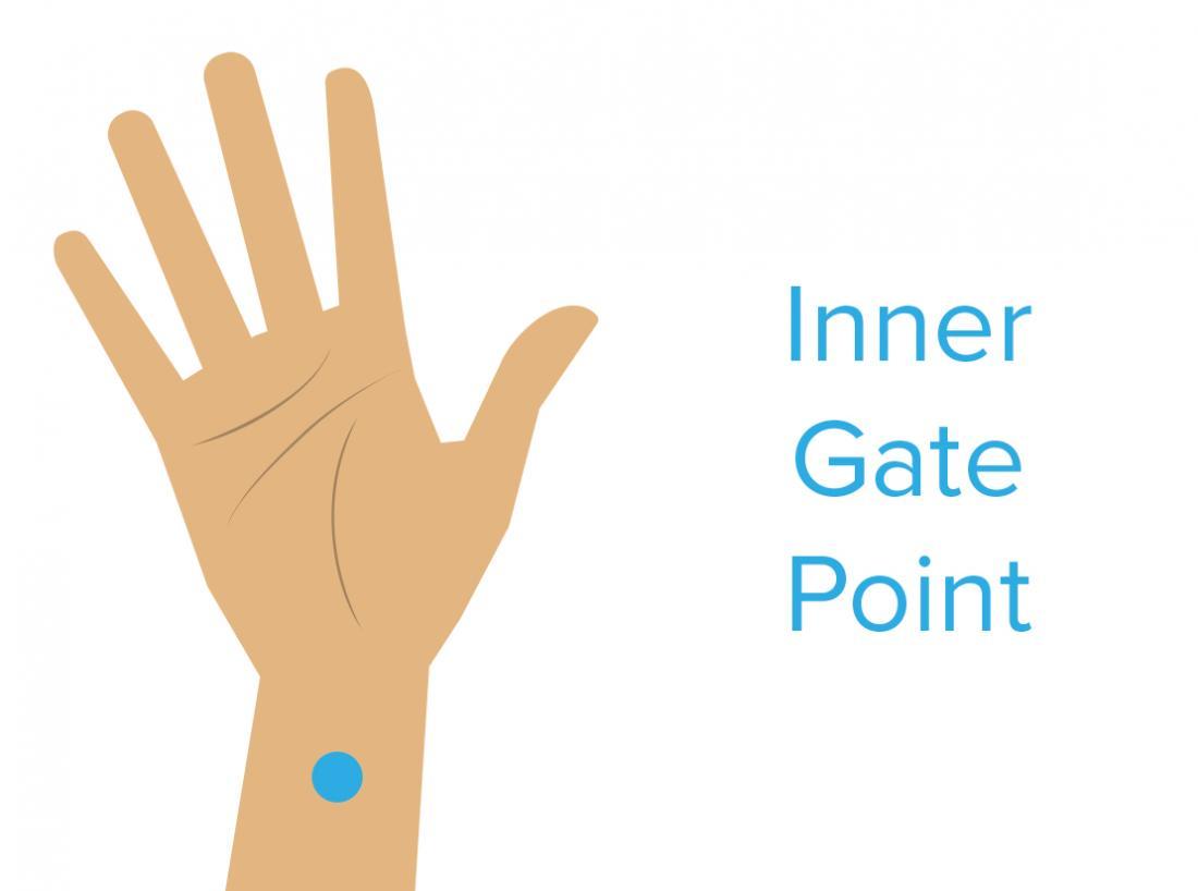 Inner gate point pressure point