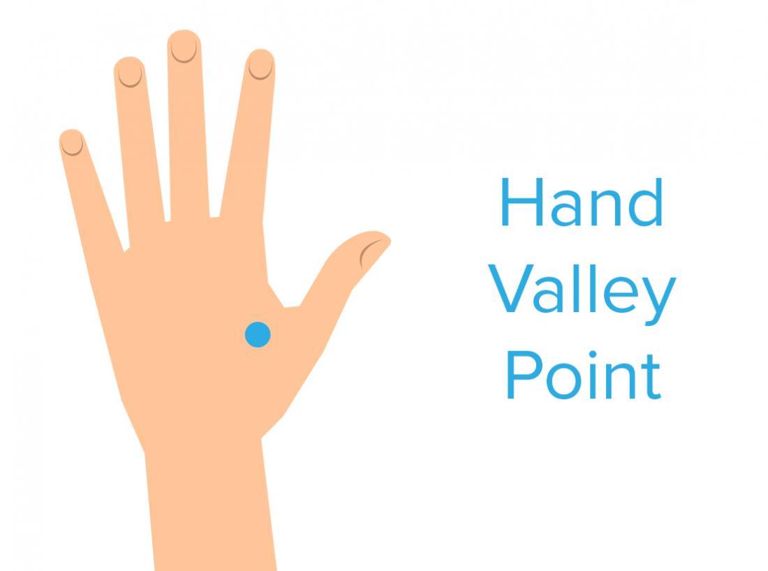 Hand valley point pressure point