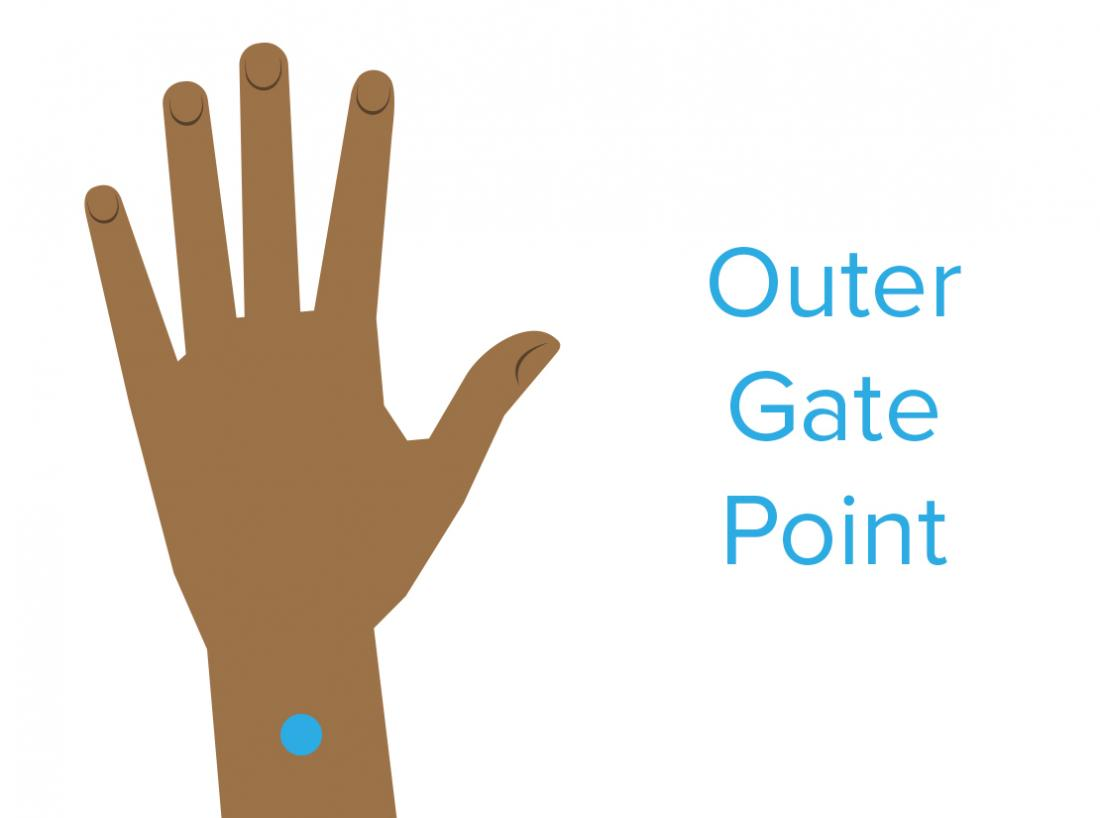 Outer gate point pressure point