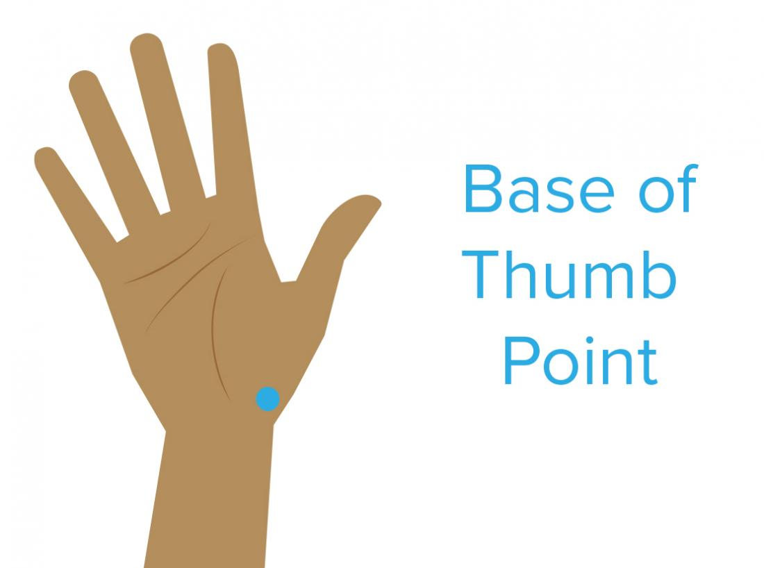 Base of thumb point pressure point