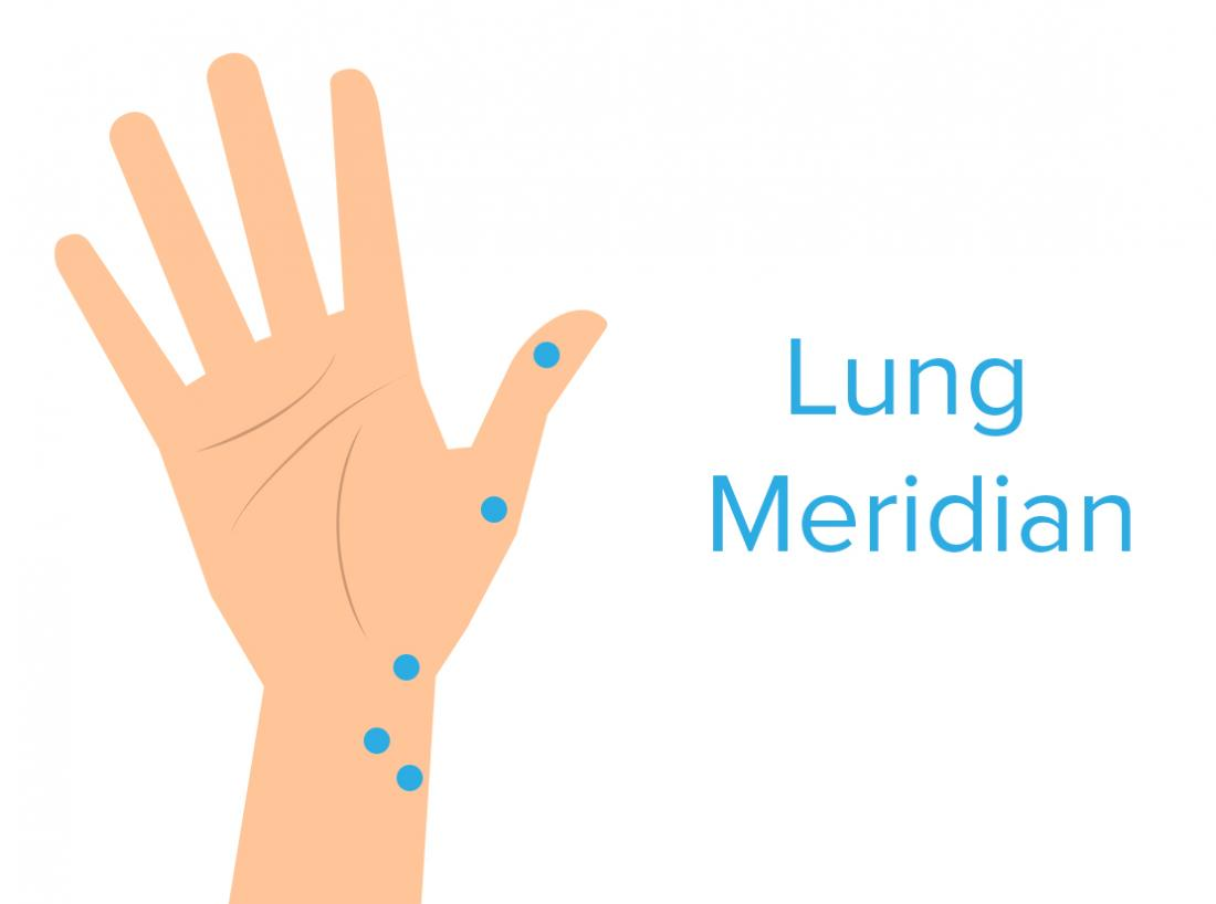 Lung meridian pressure point