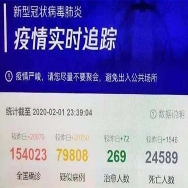 Are These the 'Real' Wuhan Coronavirus Death Statistics?