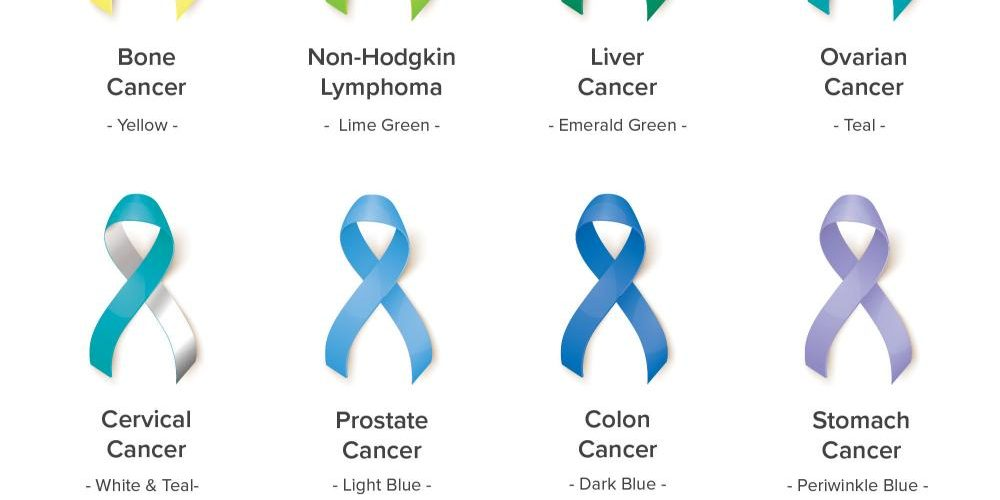 Cancer ribbon colors: A guide