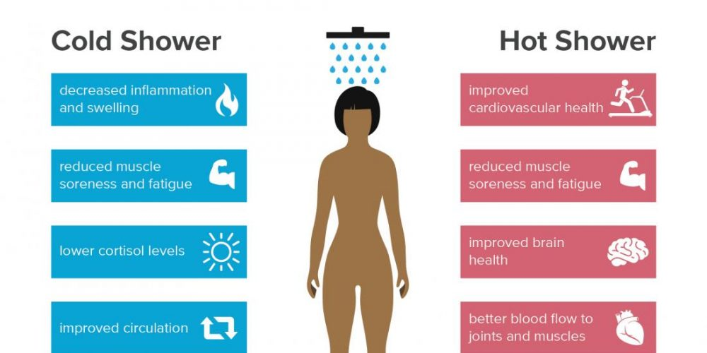 What are the benefits of cold and hot showers?